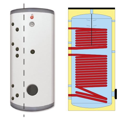 indirect gestookte boilers met dubbel spiraal uitgevoerd in RVS